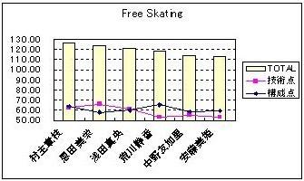 05FigureJapanFS_graph