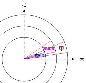 Compass02
