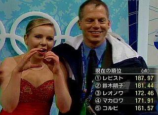 Olympic2010figureflatt01s
