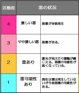 Kaminarinowcast_01