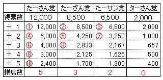 Senkyo2010_01