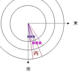 Compas2011_01
