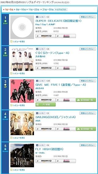 Oriconrank_20120222