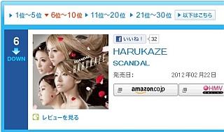 Oriconrank_20120222_sc